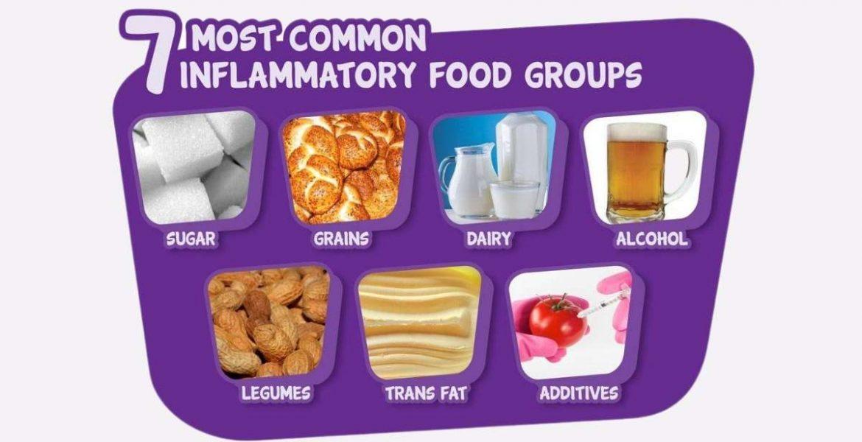 7 Top Inflammatory Foods